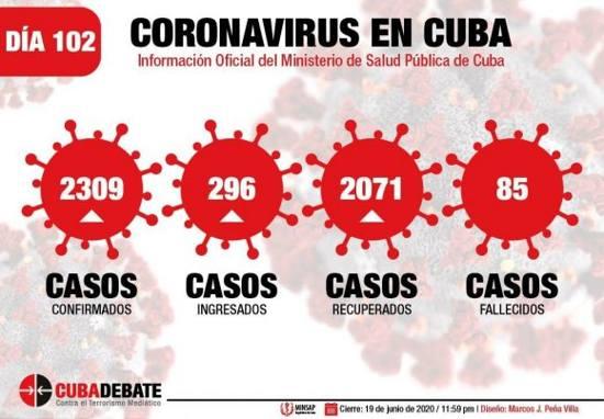 Cuba covid-19: 10 nuevos casos, ningún fallecido y 17 altas médicas
