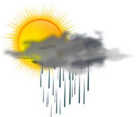 Nublados ocasionales en Camagüey, con aislados chubascos y lluvias ligeras