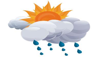 Nublados con aislados chubascos en la tarde, en territorio camagüeyano